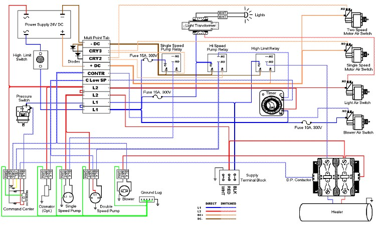 Wiring Diagram For A Hot Tub Pump : Hot tub wiring information electrical